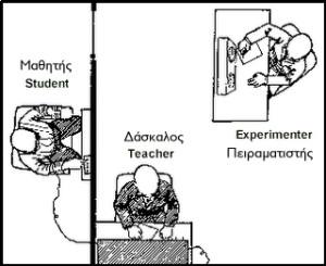 Το πείραμα του Μίλγκραμ
