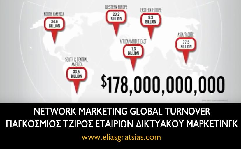 Δικτυακό Μάρκετινγκ